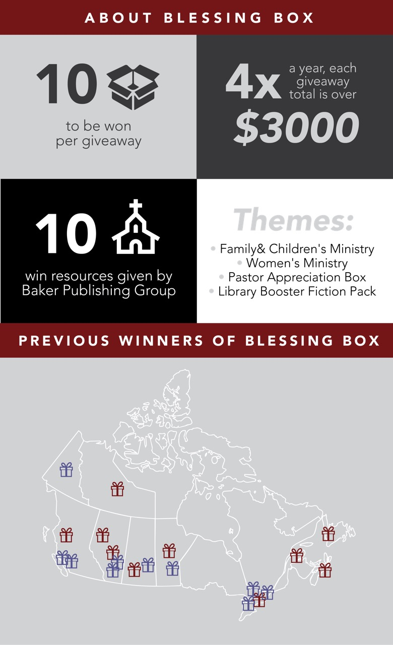 About Blessing Box Infographic June 2017